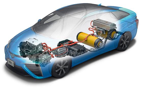 Wie funktioniert ein Brennstoffzellenauto?