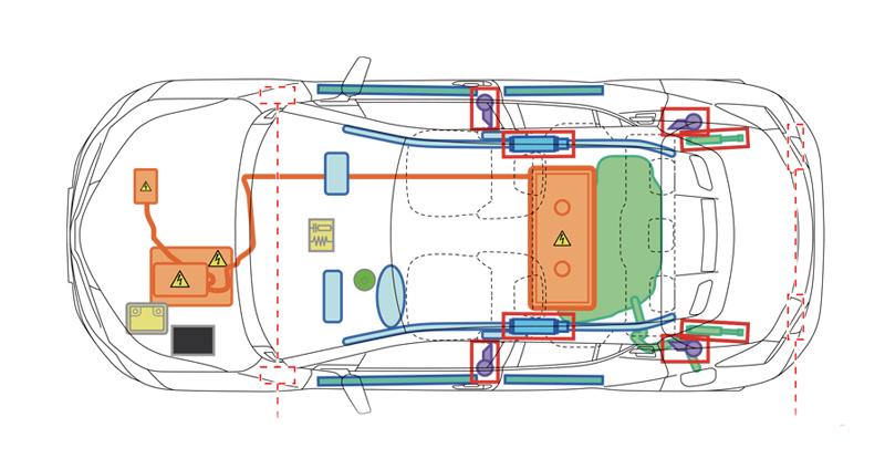 Rettungsdatenblätter Toyota C-HR