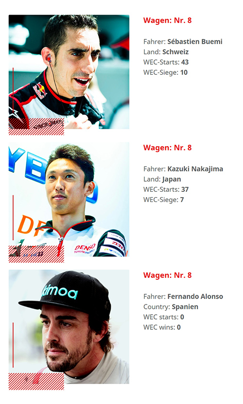 Team Toyota GAZOO Racing