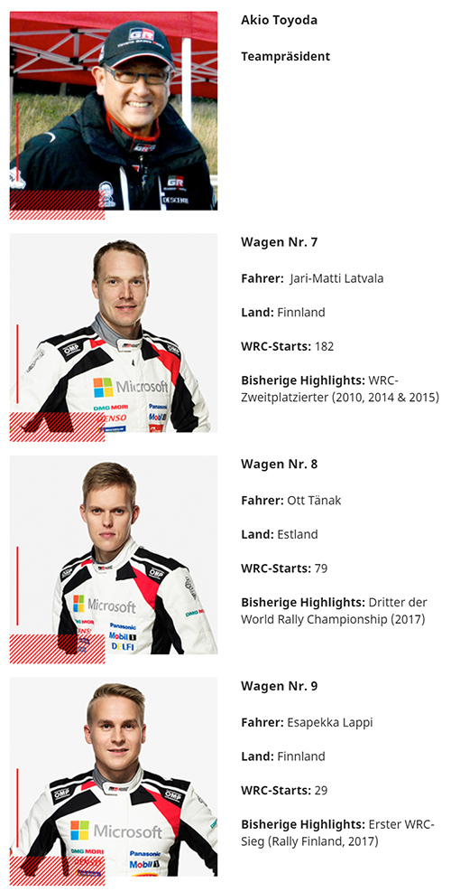 Team Toyota Motorsport WRC