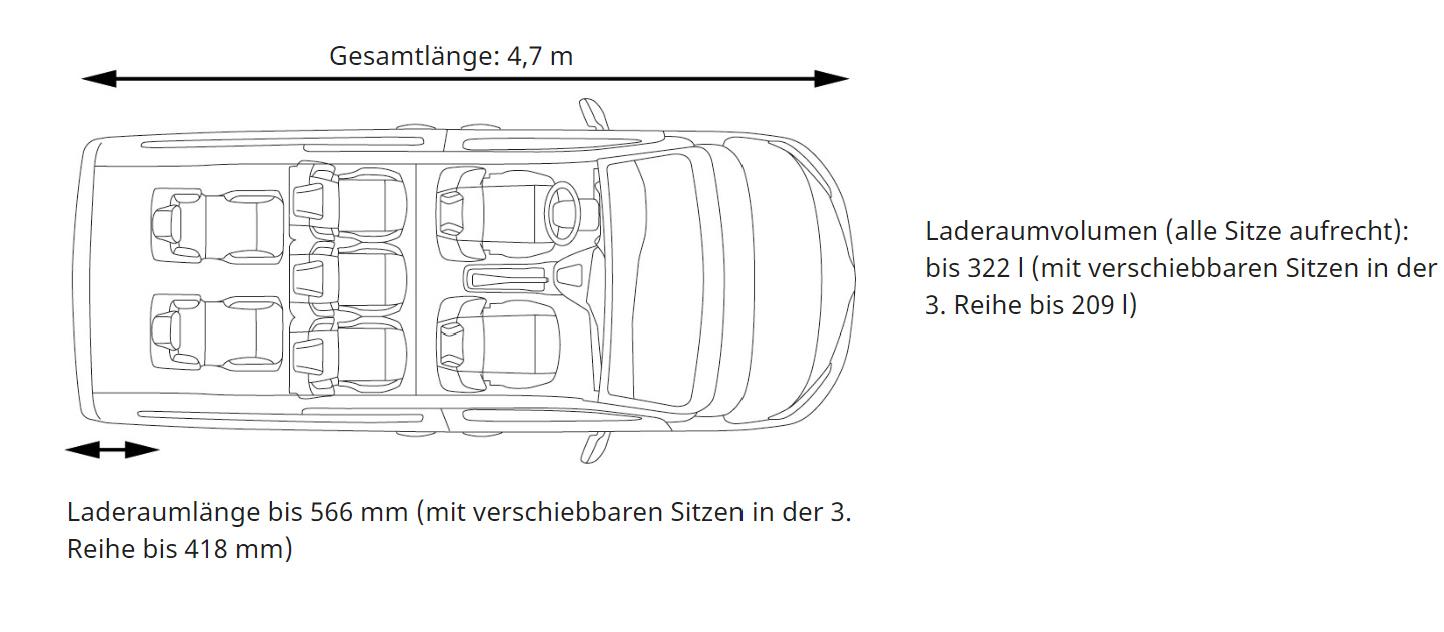 7 Sitze, langer Radstand