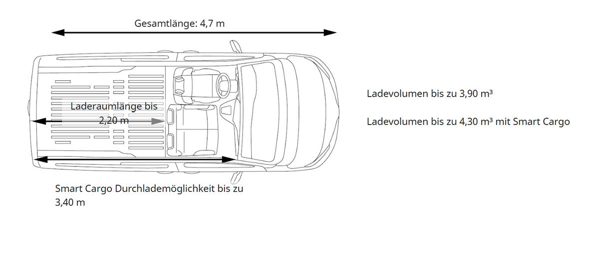 Kastenwagen mit langem Radstand